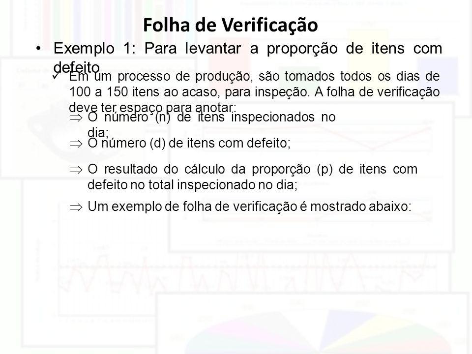 Folha de Verificação Exemplo 1: Para levantar a proporção de itens com defeito.