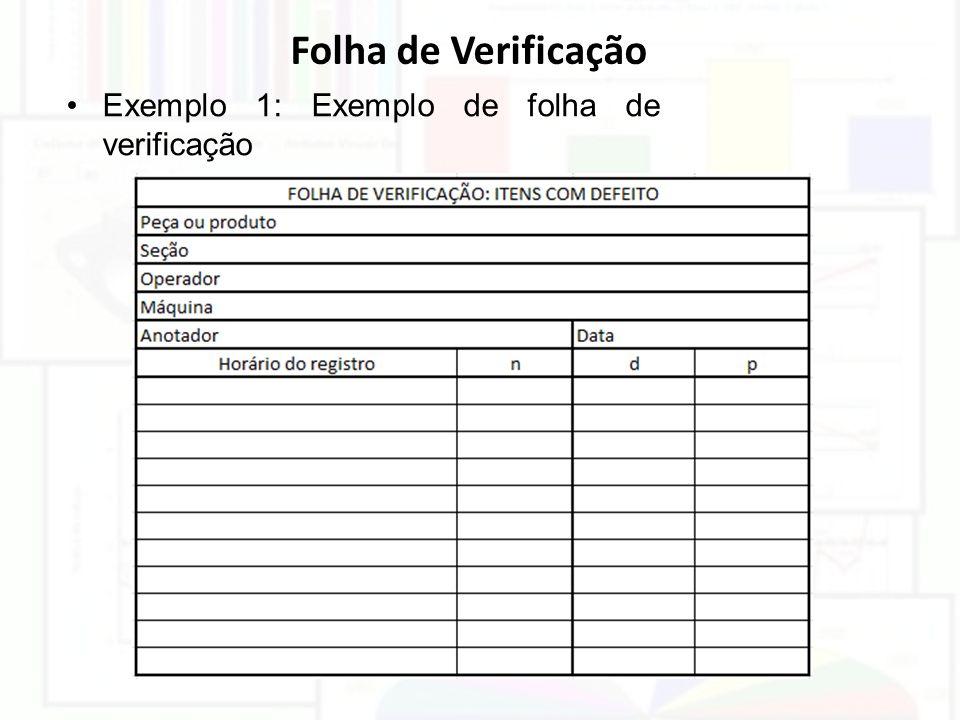 Folha de Verificação Exemplo 1: Exemplo de folha de verificação