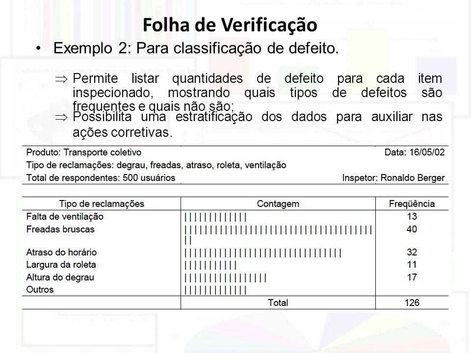 Folha de Verificação Exemplo 2: Para classificação de defeito.