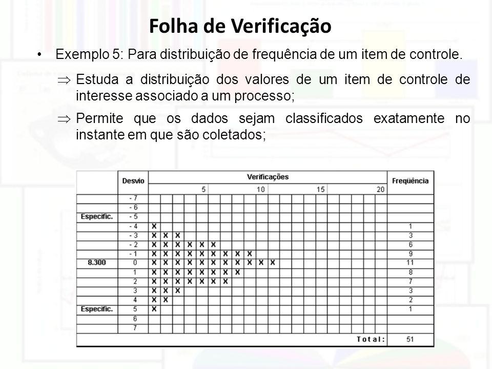 Folha de Verificação Exemplo 5: Para distribuição de frequência de um item de controle.