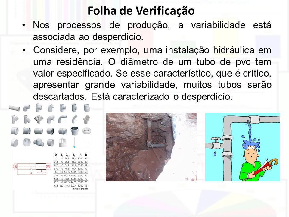 Folha de Verificação Nos processos de produção, a variabilidade está associada ao desperdício.