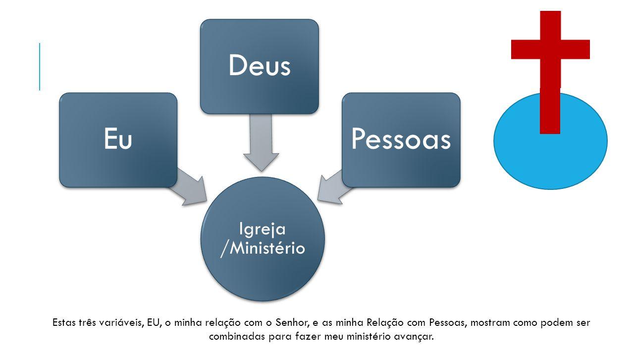 Eu Deus Pessoas Igreja /Ministério