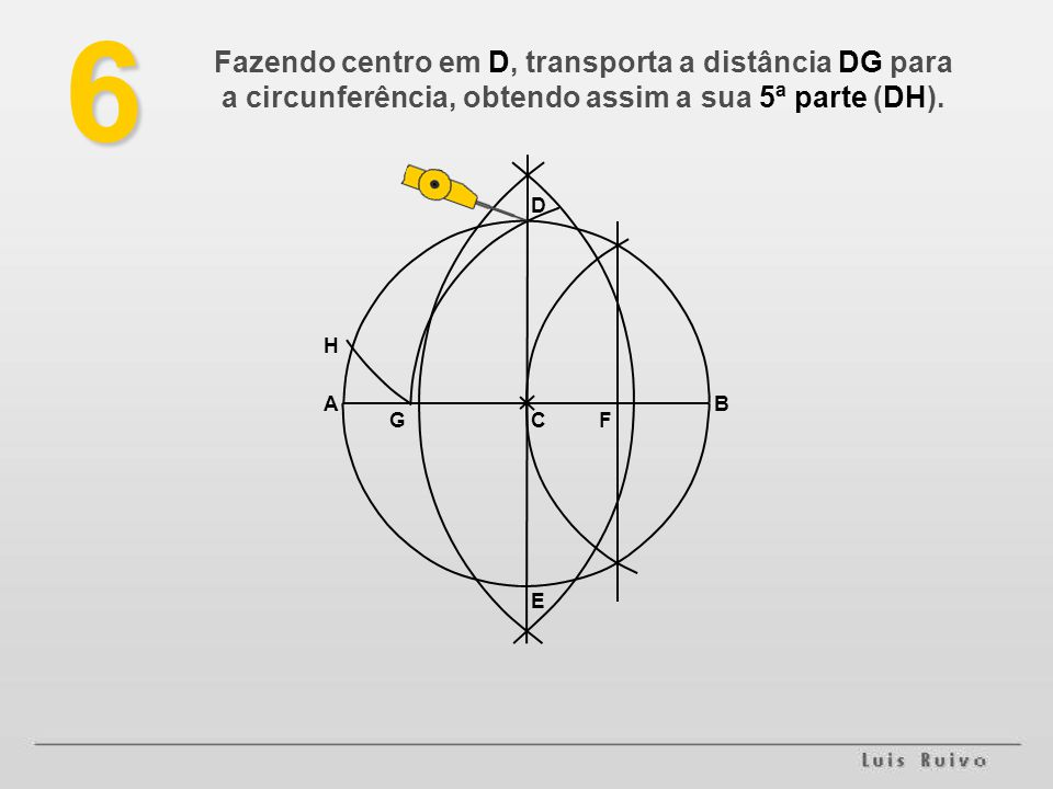 6 Fazendo centro em D, transporta a distância DG para a circunferência, obtendo assim a sua 5ª parte (DH).