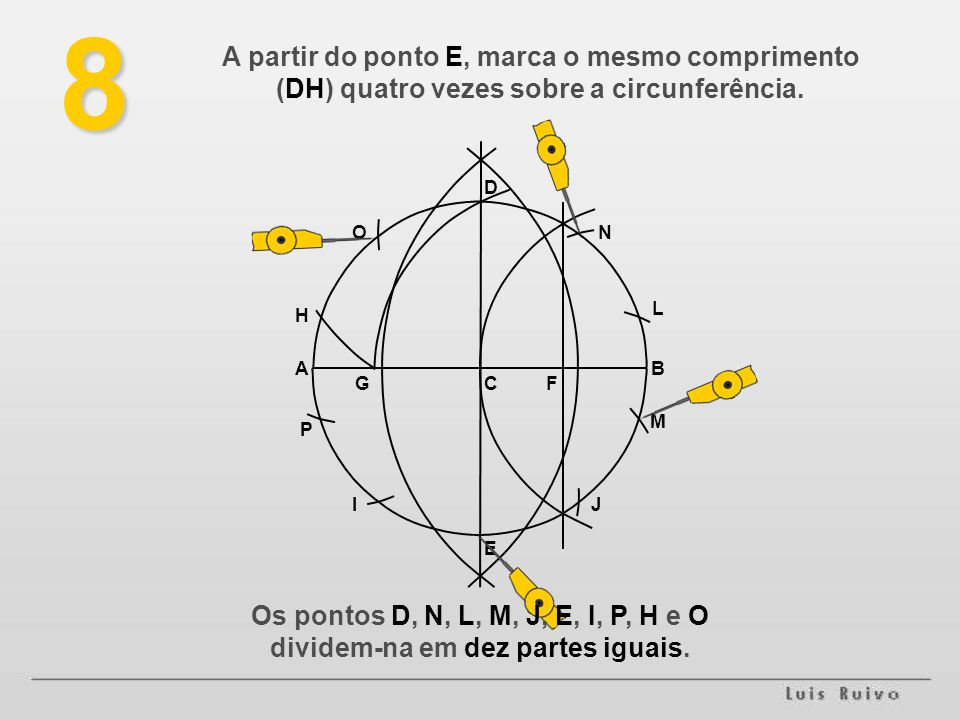 8 A partir do ponto E, marca o mesmo comprimento (DH) quatro vezes sobre a circunferência. D. O. N.