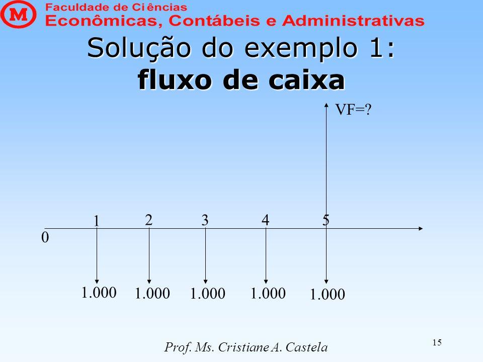 Solução do exemplo 1: fluxo de caixa