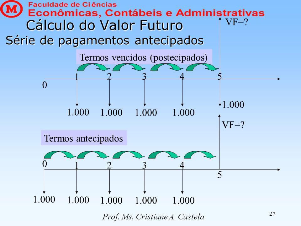 Cálculo do Valor Futuro Série de pagamentos antecipados