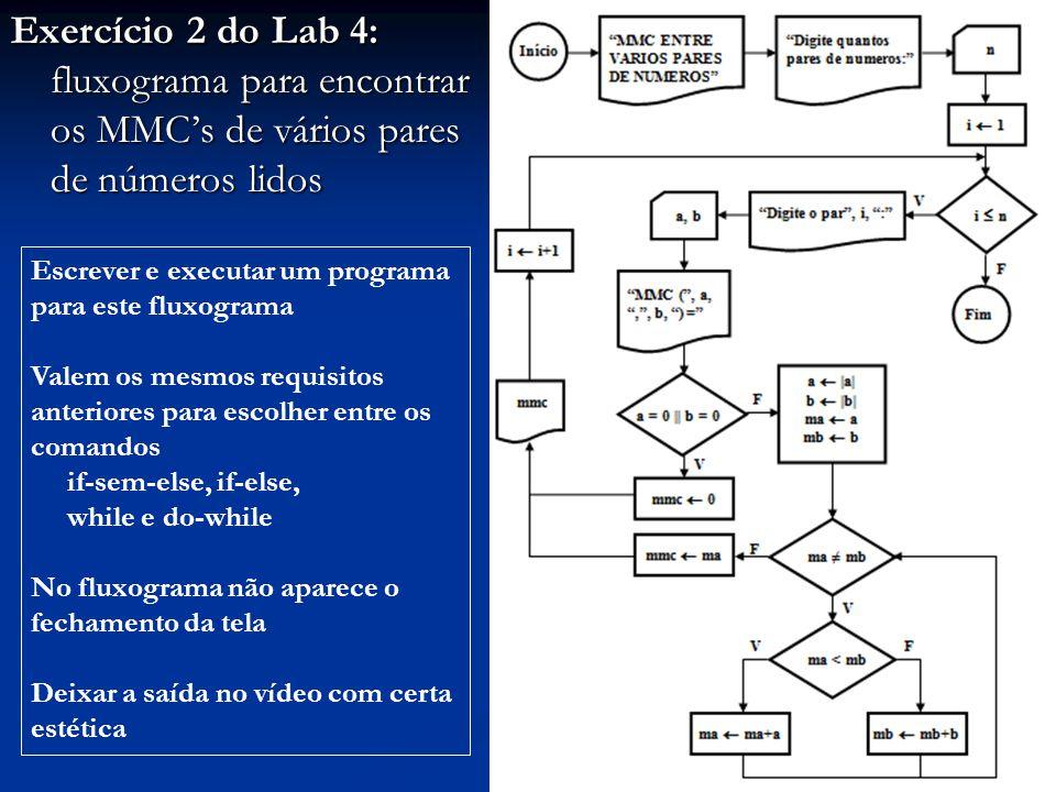 Exercício 2 do Lab 4: fluxograma para encontrar os MMC's de vários pares de números lidos