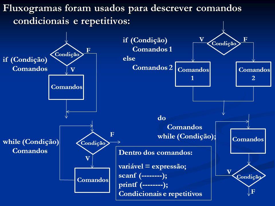 Fluxogramas foram usados para descrever comandos condicionais e repetitivos: