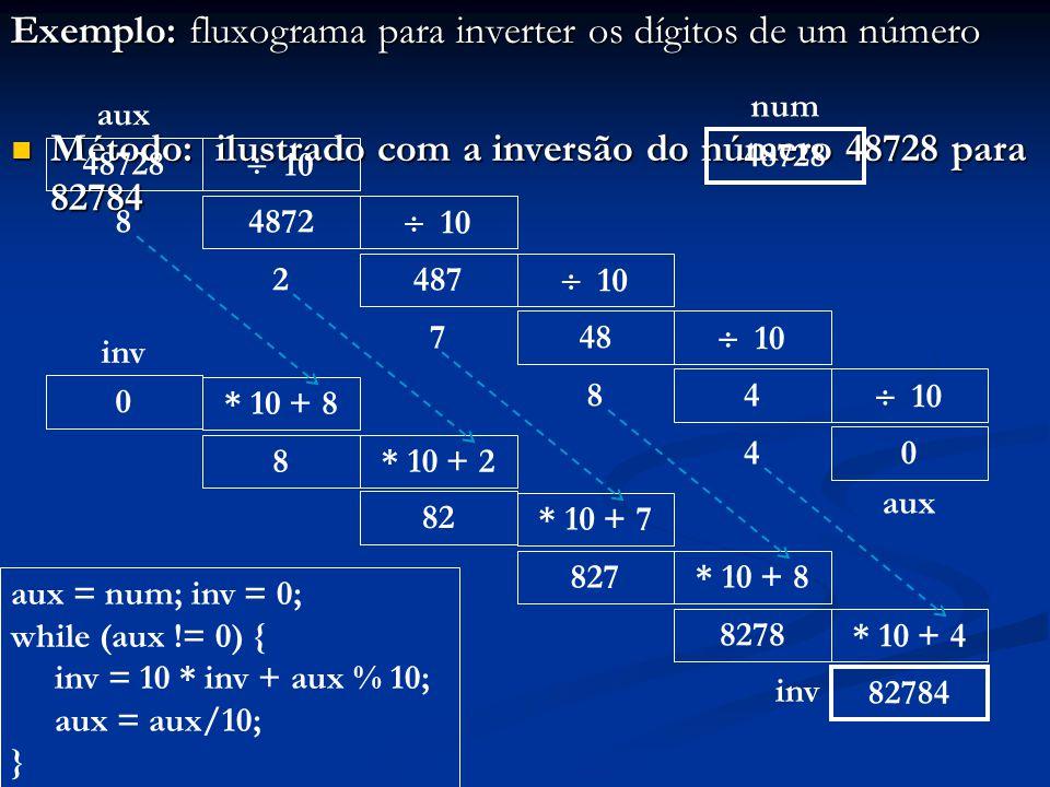 Exemplo: fluxograma para inverter os dígitos de um número