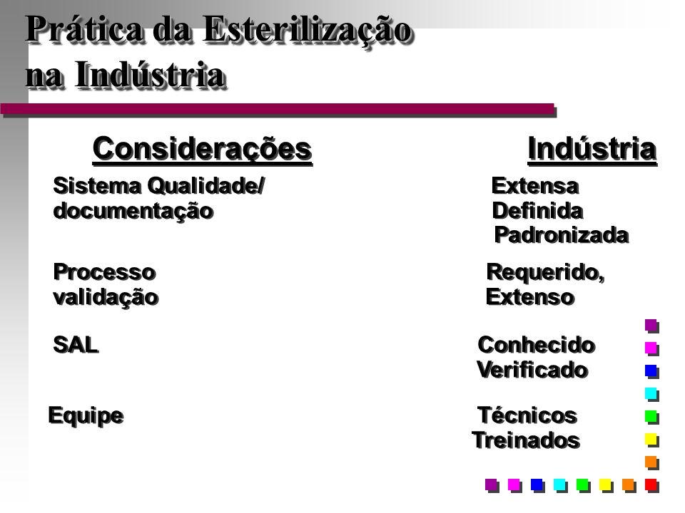 Prática da Esterilização na Indústria