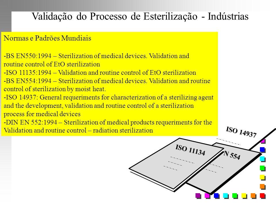 Validação do Processo de Esterilização - Indústrias