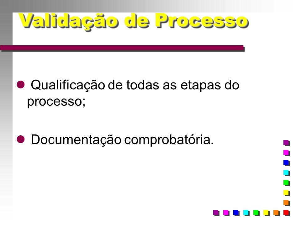 Validação de Processo Qualificação de todas as etapas do processo;