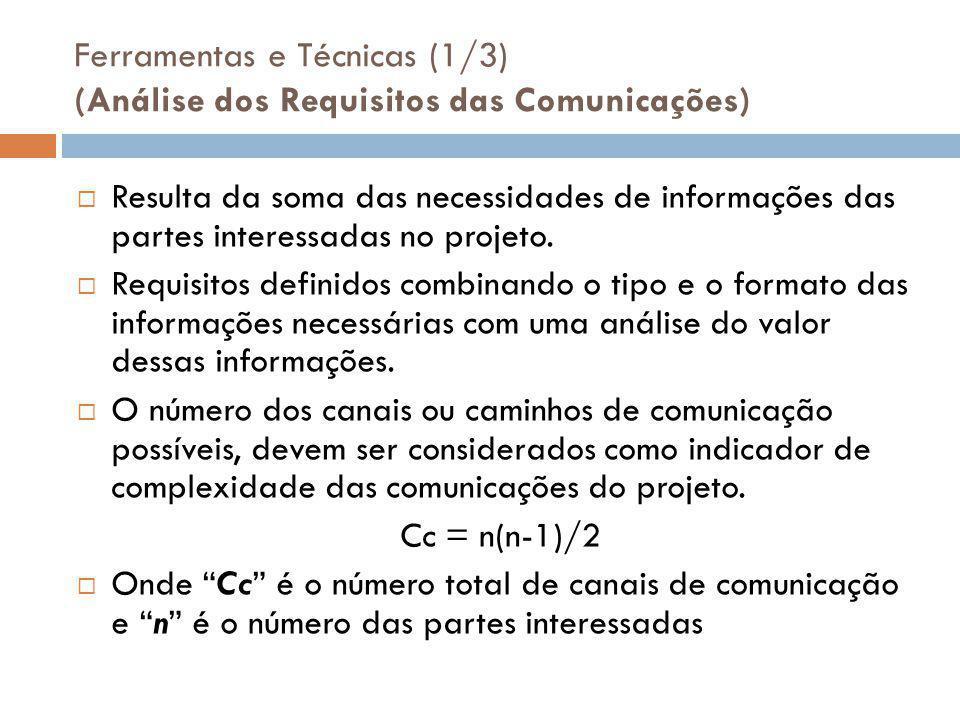 Ferramentas e Técnicas (1/3) (Análise dos Requisitos das Comunicações)