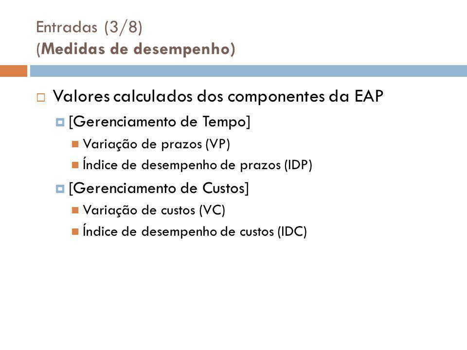 Entradas (3/8) (Medidas de desempenho)