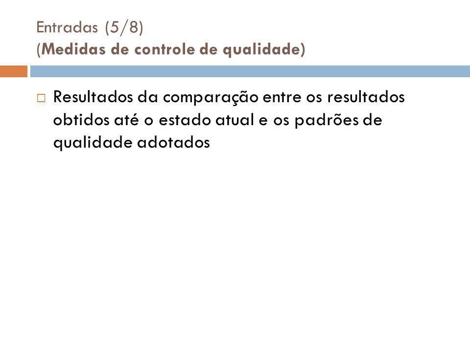 Entradas (5/8) (Medidas de controle de qualidade)