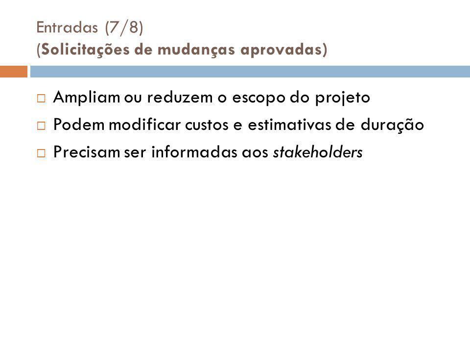 Entradas (7/8) (Solicitações de mudanças aprovadas)