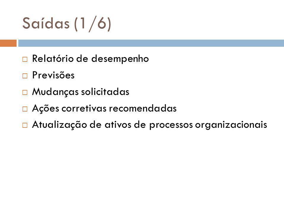 Saídas (1/6) Relatório de desempenho Previsões Mudanças solicitadas