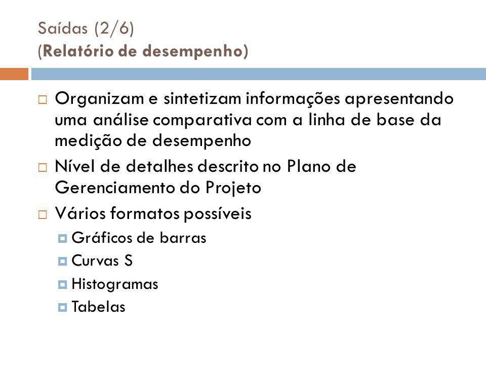 Saídas (2/6) (Relatório de desempenho)