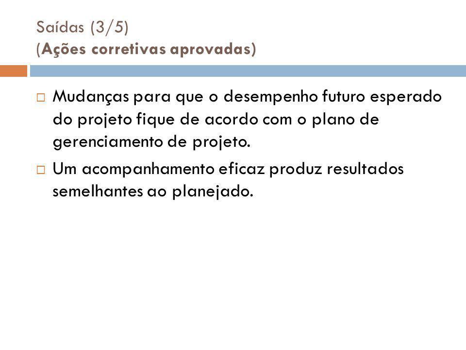 Saídas (3/5) (Ações corretivas aprovadas)