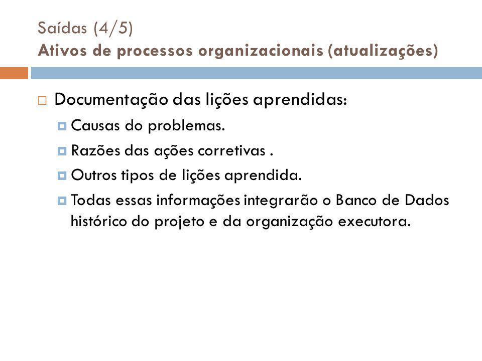 Saídas (4/5) Ativos de processos organizacionais (atualizações)