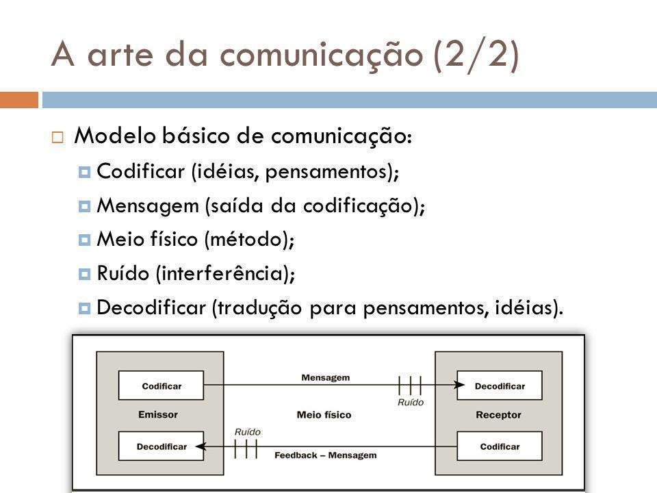 A arte da comunicação (2/2)