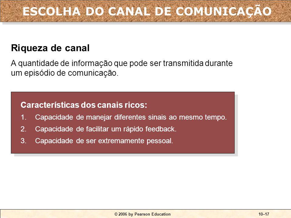 QUADRO 10-7 Riqueza de informação dos canais de comunicação