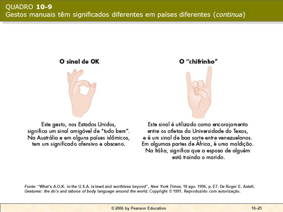 QUADRO 10-9 Gestos manuais têm significados diferentes em países diferentes (continuação)