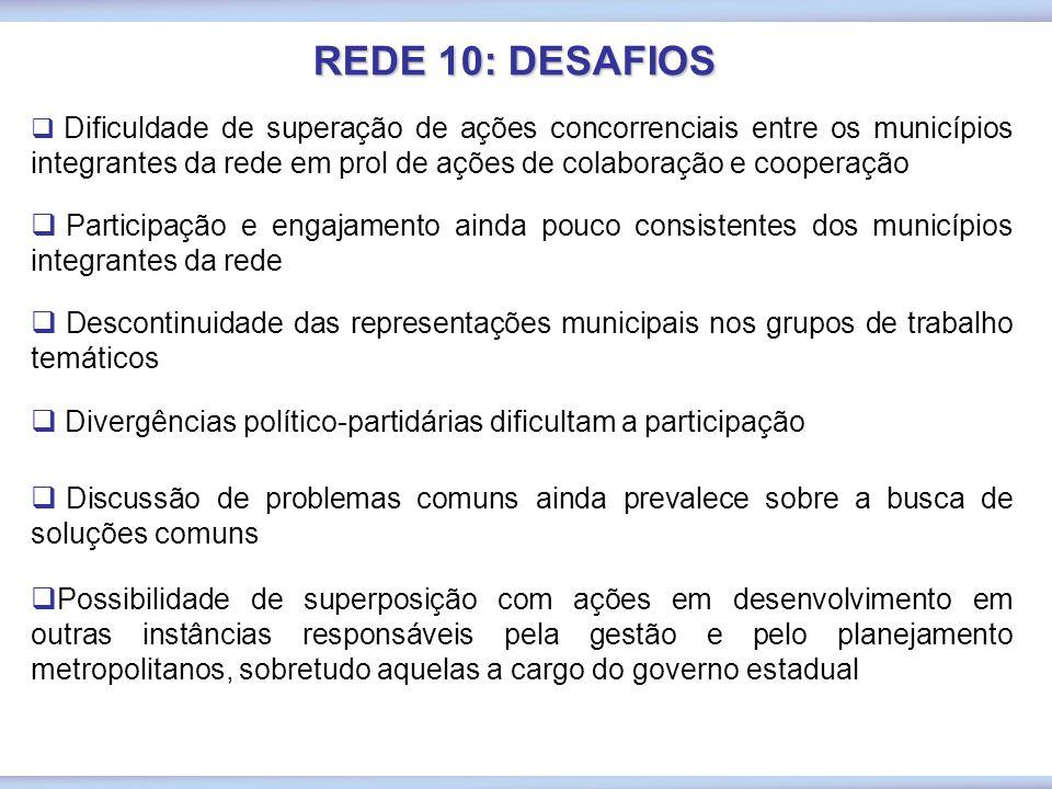 REDE 10: DESAFIOS