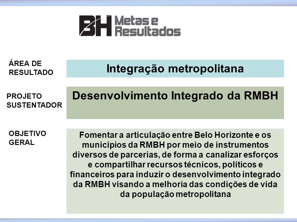 Integração metropolitana Desenvolvimento Integrado da RMBH