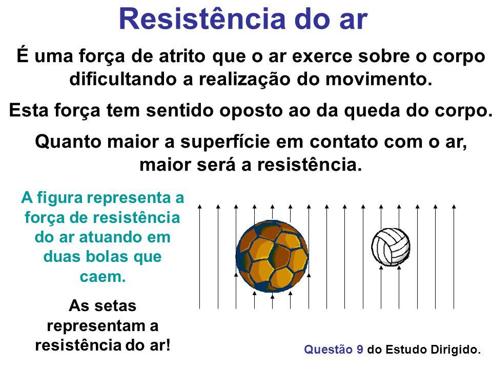 Resistência do ar É uma força de atrito que o ar exerce sobre o corpo dificultando a realização do movimento.