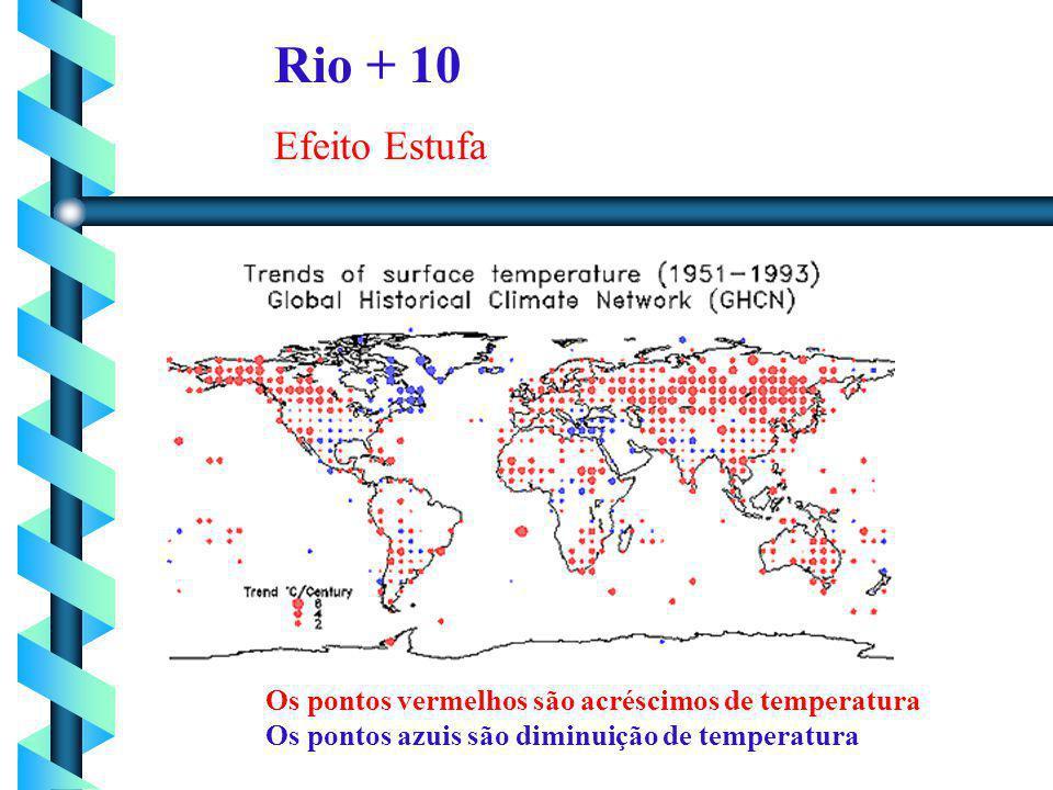 Rio + 10 Efeito Estufa. Os pontos vermelhos são acréscimos de temperatura.