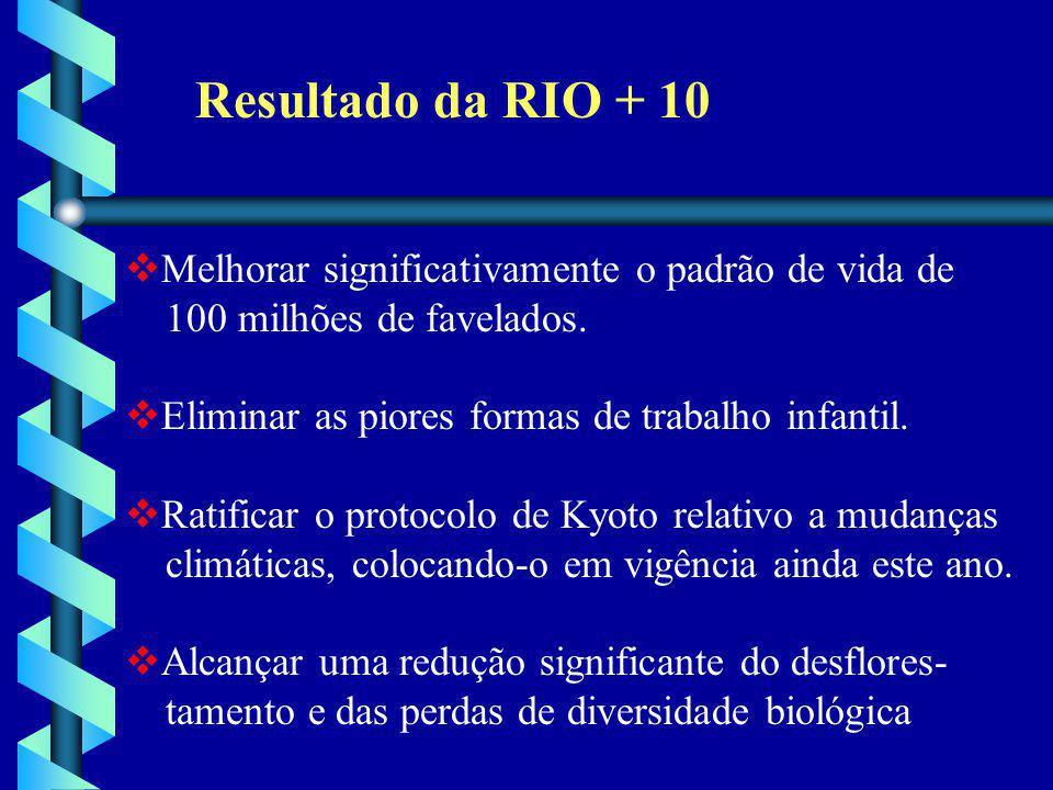 Resultado da RIO + 10 Melhorar significativamente o padrão de vida de