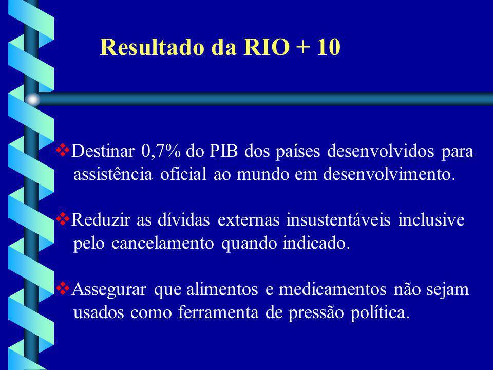 Resultado da RIO + 10 Destinar 0,7% do PIB dos países desenvolvidos para. assistência oficial ao mundo em desenvolvimento.