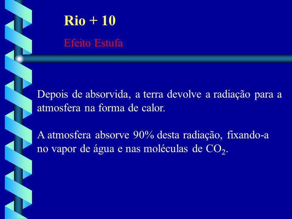 Rio + 10 Efeito Estufa. Depois de absorvida, a terra devolve a radiação para a. atmosfera na forma de calor.