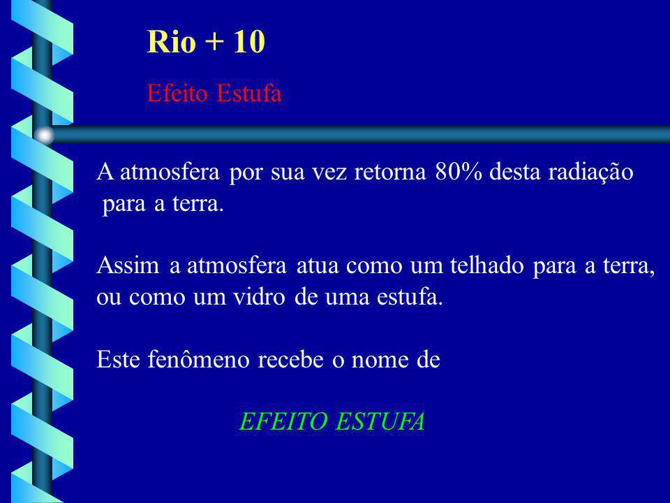 Rio + 10 Efeito Estufa. A atmosfera por sua vez retorna 80% desta radiação. para a terra. Assim a atmosfera atua como um telhado para a terra,