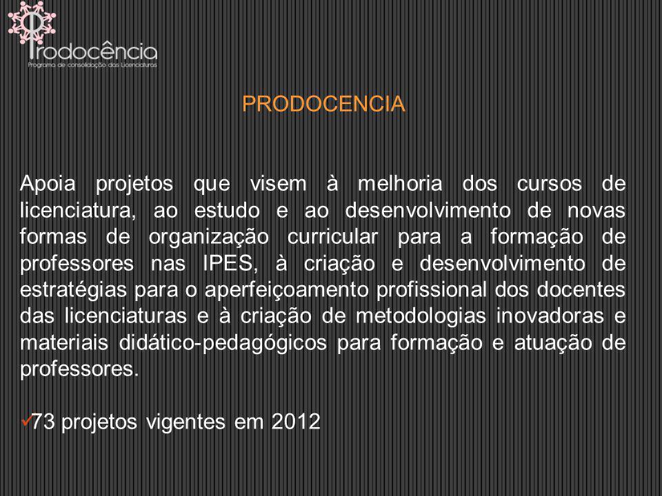 PRODOCENCIA