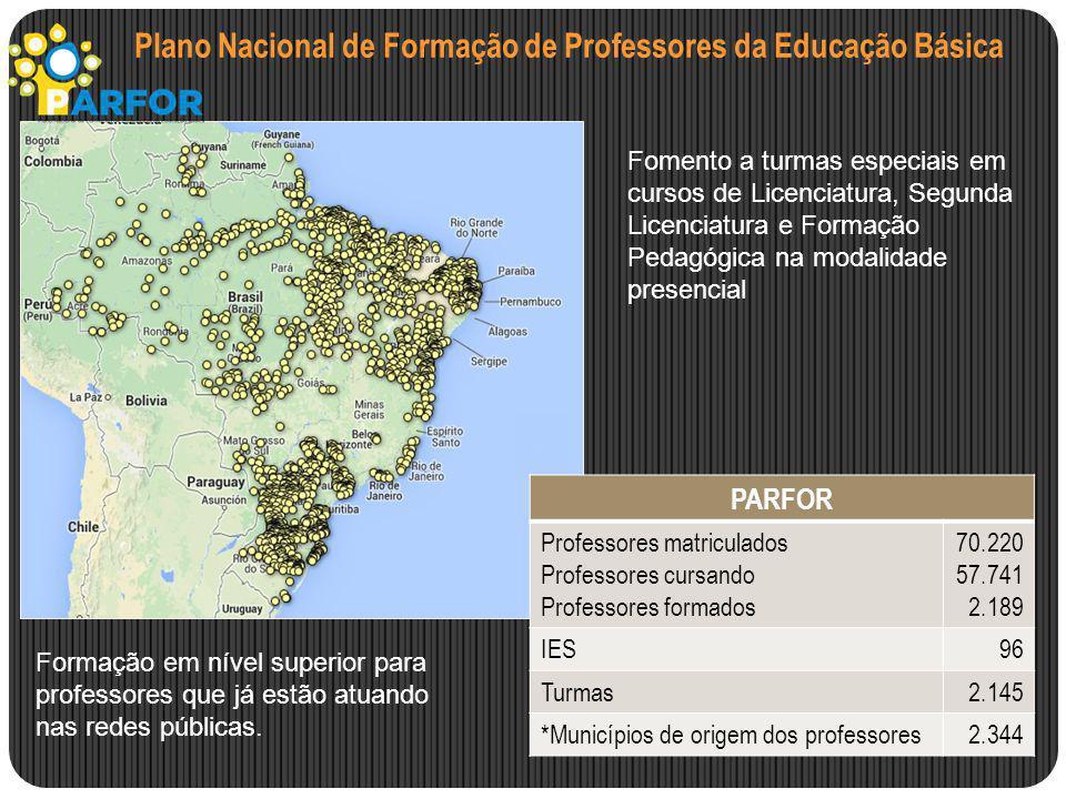 Plano Nacional de Formação de Professores da Educação Básica