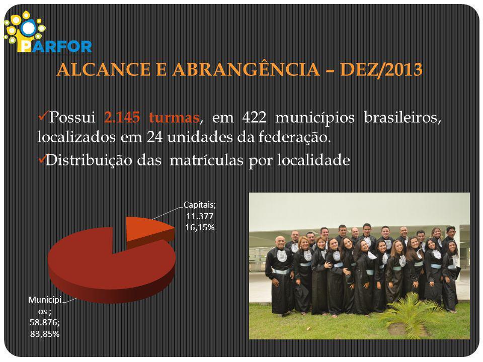 ALCANCE E ABRANGÊNCIA – DEZ/2013