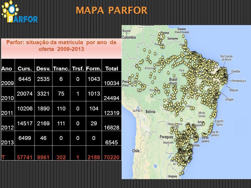 Parfor: situação da matrícula por ano da oferta 2009-2013