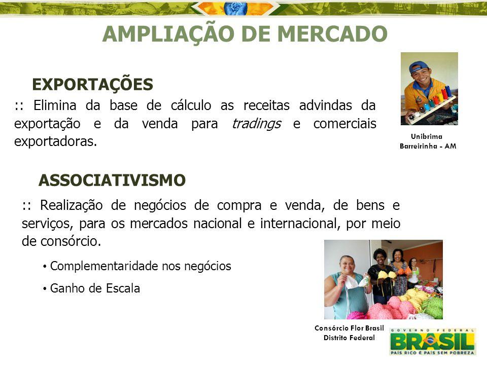 AMPLIAÇÃO DE MERCADO EXPORTAÇÕES ASSOCIATIVISMO