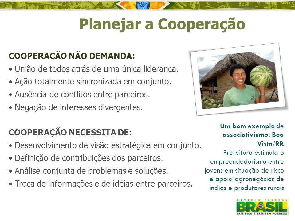 Planejar a Cooperação COOPERAÇÃO NÃO DEMANDA: