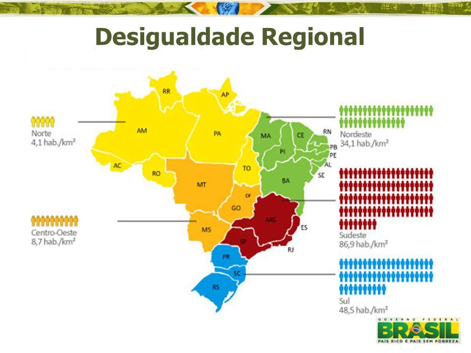 Desigualdade Regional