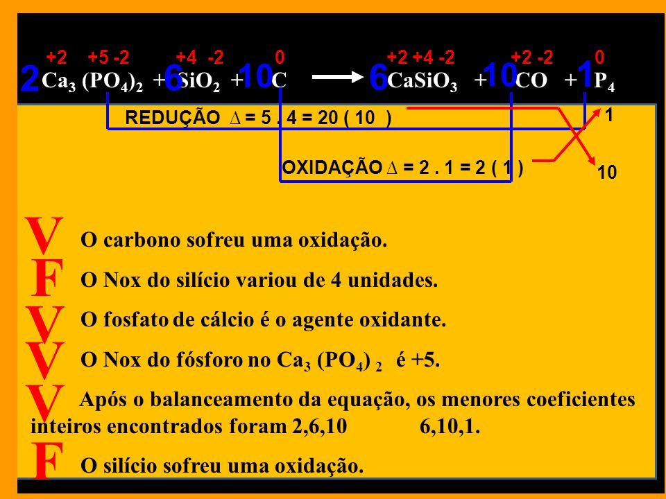 V F V V V F 1 2 6 6 10 10 Ca3 (PO4)2 + SiO2 + C CaSiO3 + CO + P4