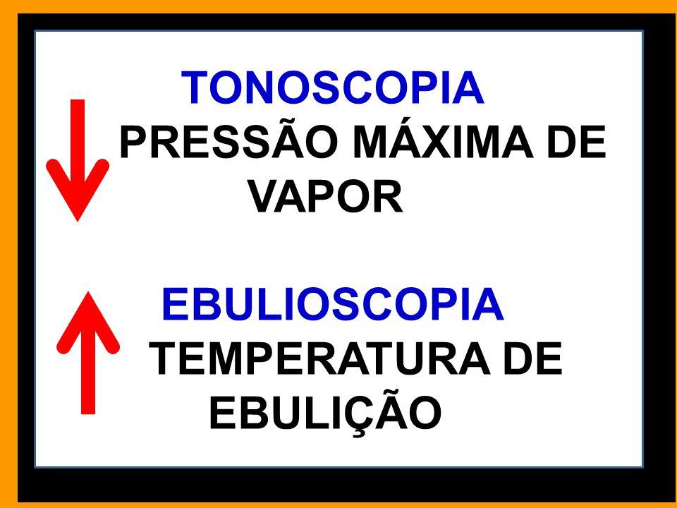 PRESSÃO MÁXIMA DE VAPOR TEMPERATURA DE EBULIÇÃO