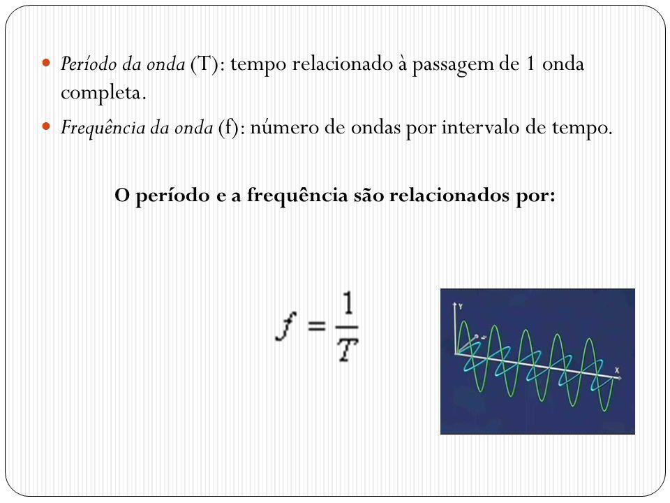 O período e a frequência são relacionados por: