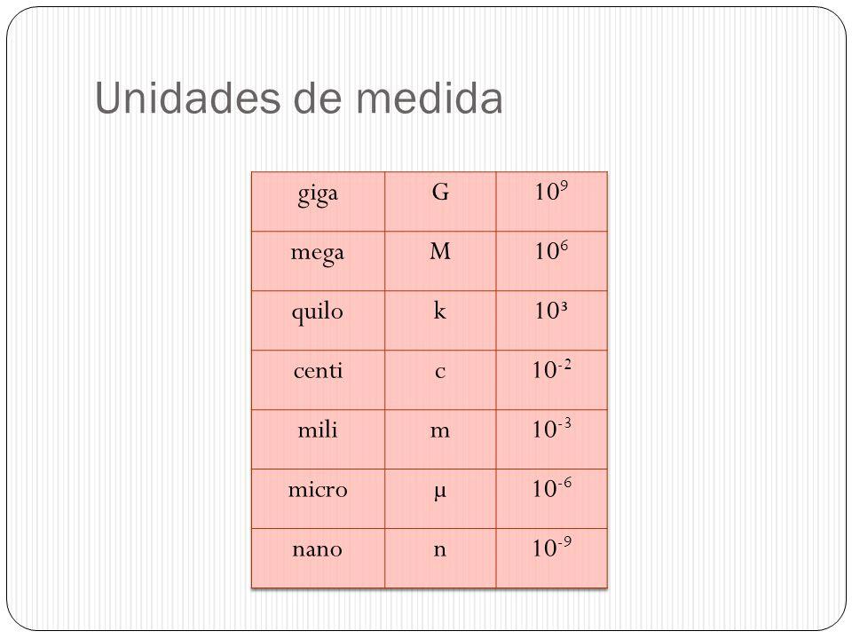 Unidades de medida giga G 109 mega M 106 quilo k 10³ centi c 10-2 mili