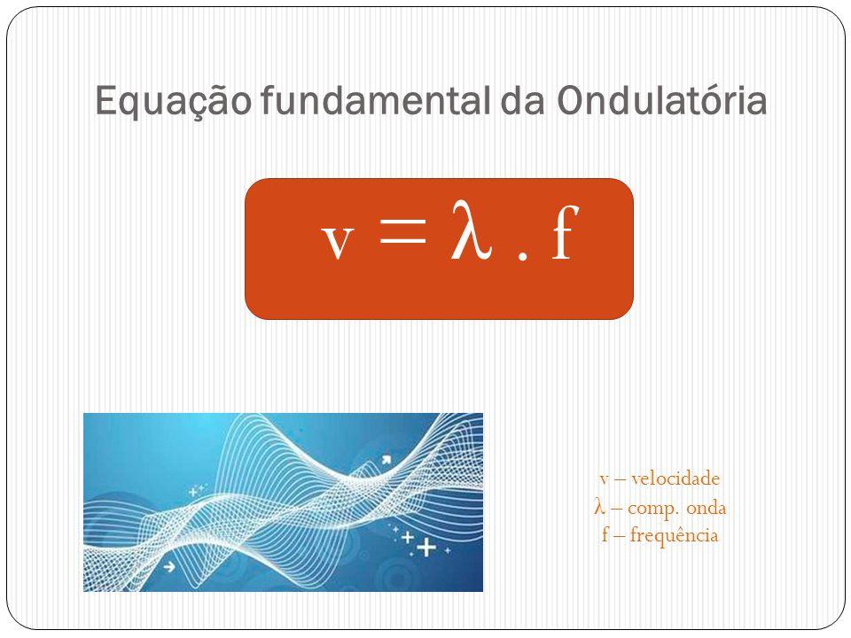 Equação fundamental da Ondulatória