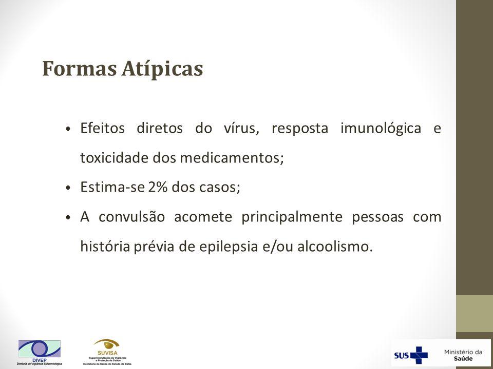 Formas Atípicas Efeitos diretos do vírus, resposta imunológica e toxicidade dos medicamentos; Estima-se 2% dos casos;