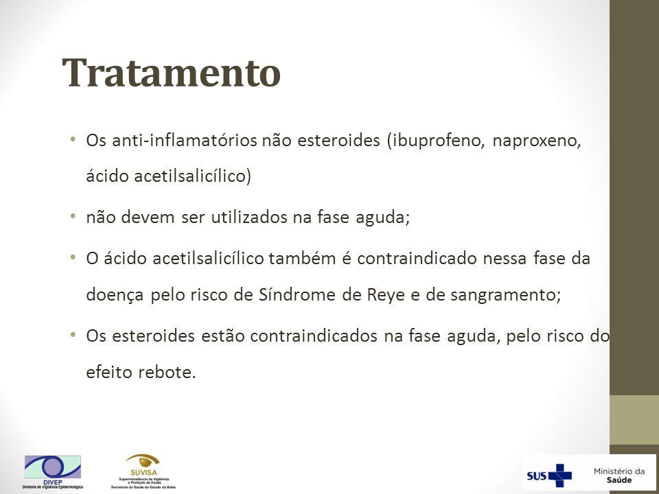Tratamento Os anti-inflamatórios não esteroides (ibuprofeno, naproxeno, ácido acetilsalicílico) não devem ser utilizados na fase aguda;
