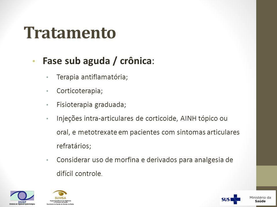 Tratamento Fase sub aguda / crônica: Terapia antiflamatória;